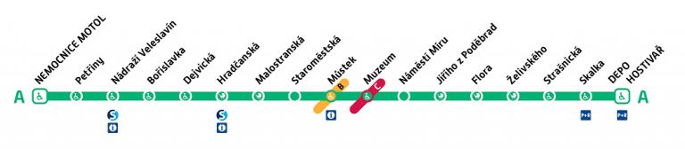 Linea A Metropolitana Praga