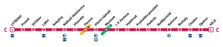 Linea C Metropolitana Praga